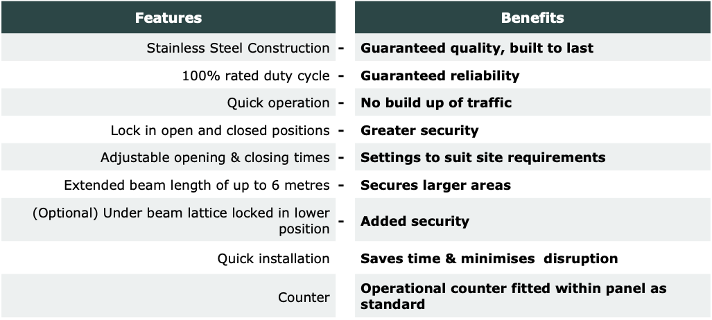 Automatic Traffic Barriers features & benefits